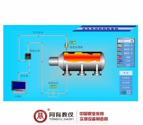 TYGKWD-1管式加热炉温度控制系统实验装置