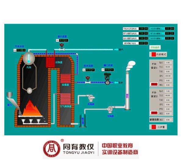 TYGKSW-1三冲量汽包水位控制虚拟现实仿真系统