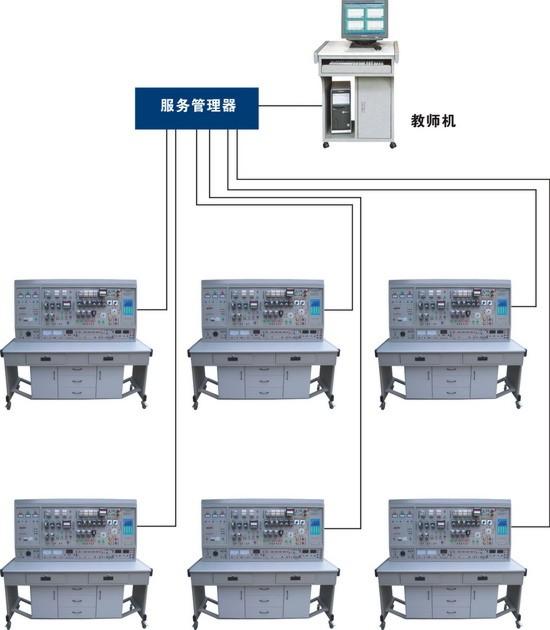 【上海同育】TYWXL-02A 网络化智能型维修电工及技能实训智能考核装置